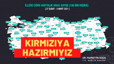 Photo of Kırıkkale Kırmızıya Yakın