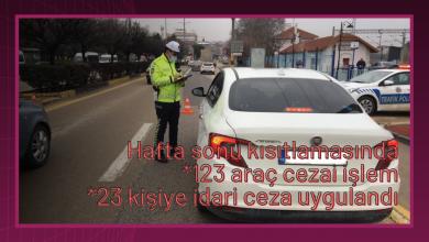 Photo of Hafta Sonu kısıtlamasında Polis Ve Jandarma Ekiplerinin Faliyetleri